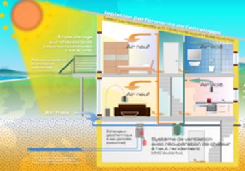 qu 39 est ce qu 39 une maison passive thermie france thermie france. Black Bedroom Furniture Sets. Home Design Ideas